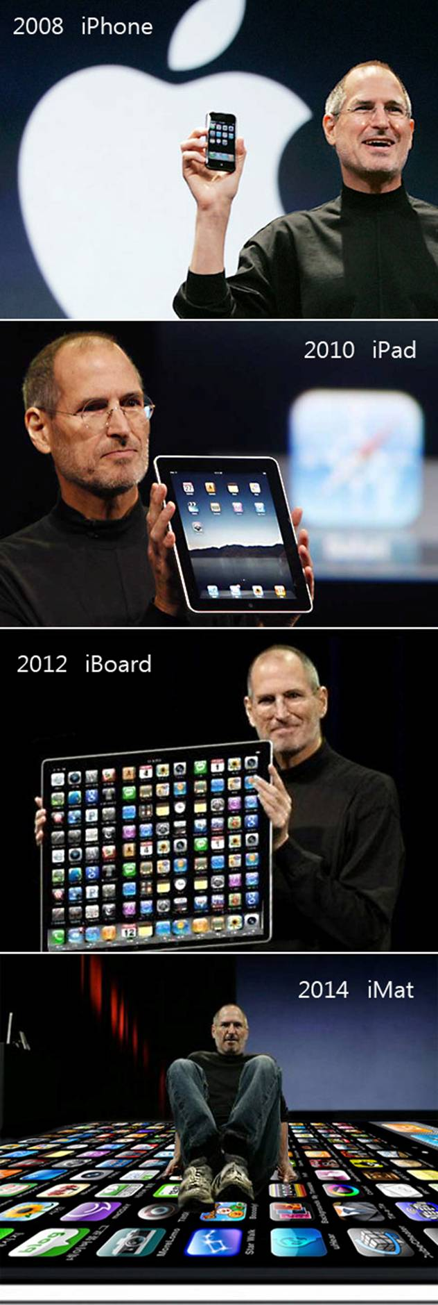 The Future of Apple Products! Ipad